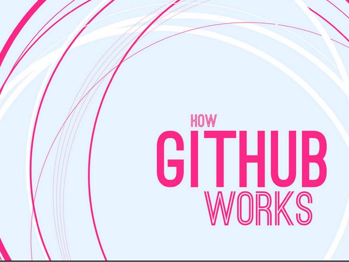 How GitHub Works Speaker Deck